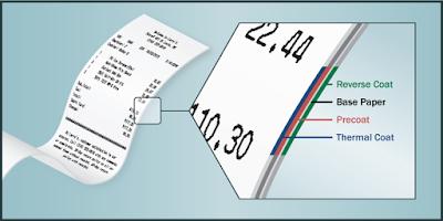 giấy in nhiệt-giấy in chuyển nhiệt